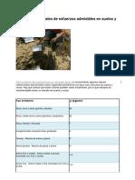 Valores Referenciales de Esfuerzos Admisibles en Suelos y Rocas