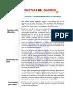 Actividad - La Estructura Del Discurso