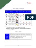 Ghid de alegere a stingatoarelor.pdf