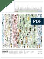 Projetohdg Infografico Full Print