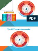 orientation myp .pptx
