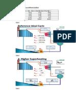 HRSG Cycle Efficiency.xlsx