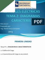 TEMA 2 Cemtrales Eléctricas