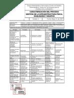 CP-11 GESTIÓN DE LA INFRAESTRUCTURA, MAQUINARIA Y EQUIPOS V2