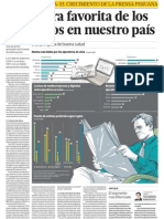 Estudio Mercado Ejecutivos y Diarios Peru