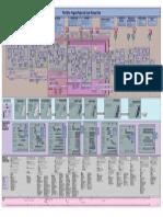 NASA Project Process Flow Wall Chart