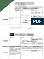 esquema_tipologia_textual.pdf