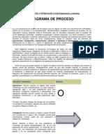 INSTRUMENTOS Y TECNICAS DE O Y M.docx