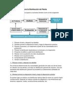 3.3 Metodología Para la Distribución de Planta
