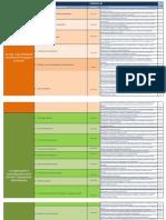 Estándares y Rasgos Preescolar 2012-2013