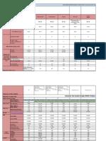 Tariff Chart_ Current Plans