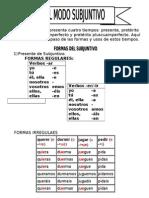 Elmodosubjuntivo Forma Usos Ejercicios 130228162308 Phpapp01