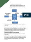 Análisis estructural de los sectores industriales 5 fuerzas de Porter