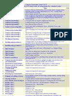 Maharishi Secondary School Curriculum ICT Year 9 Overview