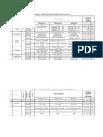 Kriteria dan indikator tingkat kerawanan longsor