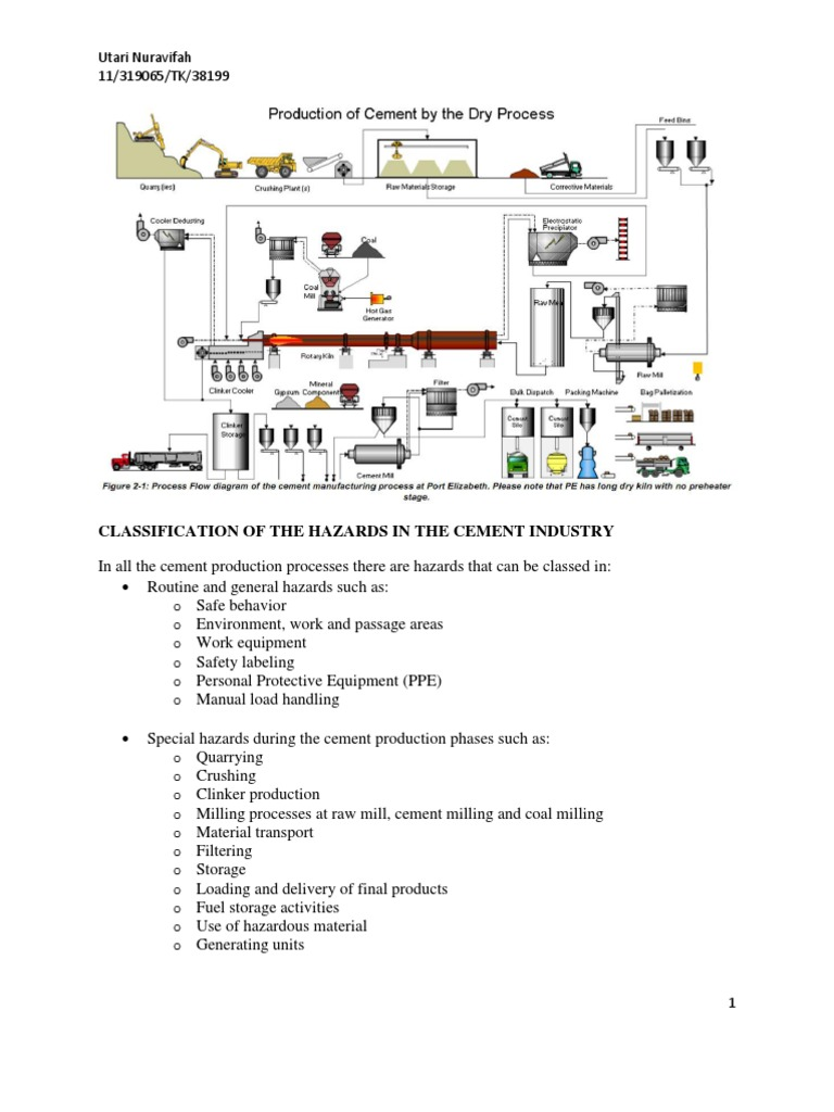 Classification of the hazards in the cement industry personal classification of the hazards in the cement industry personal protective equipment warehouse nvjuhfo Gallery