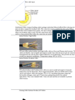 Common Fiber Cable Types