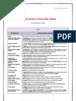 felizmente há luar - estrutura-ação resumo (blog12 12-13)