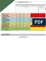 Tabla Ratificaciones CIDIP