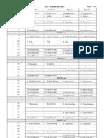 Maharishi Secondary School Curriculum Mathematics Scheme of Work Y10 and Y11