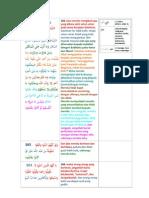 Qs. Al Baqarah 101 - 150