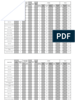 2012 POBT Academy Annual Report Data