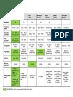 Competitive Fact Sheet-GA4063