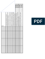 61875114 Cek Listi Po Temi Za Formativno Ocenuvanje Po Angliski Jazik Za III Oddelenie