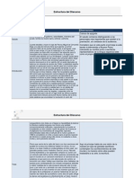 Estructura Del Discurso_actividad 1 Martes 30 de Abril
