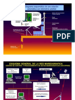 diagrama-esquematico-tlemetria-satelital.pdf