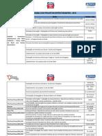 Cronograma Dos Projetos Estruturantes 2013