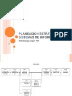 Planeacion Estrategica de Sistemas de Informacion