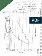Cold start curve.pdf
