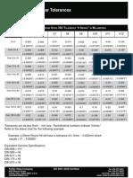 iso for roundbar.pdf