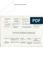 1 Ingineria Biomedicala Subdomeniile Si Obiectul de Activitate