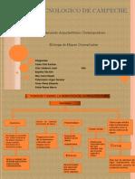 Mapas Conceptuales Equipo4 Pensamiento Arquitectonico Contemporaneo VQ4