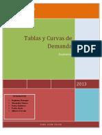 Tablas y Curvas de Demanda Tarea Economía.pdf