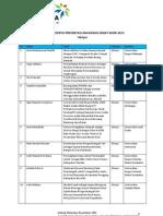 01. Daftar Peserta Presentasi Anugerah Sobat Bumi 2013 -S1-_1
