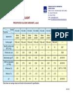 PCC(coated).pdf