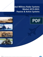 Global Military Radar Systems Market 2013-2023