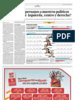 Cómo ven los peruanos a nuestros políticos en los rangos de izquierda, centro y derecha