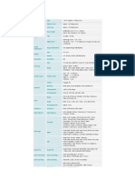 Samsung Digital SLR Camera 2.5- LCD - Gray 10.2 Megapixel Data Sheet