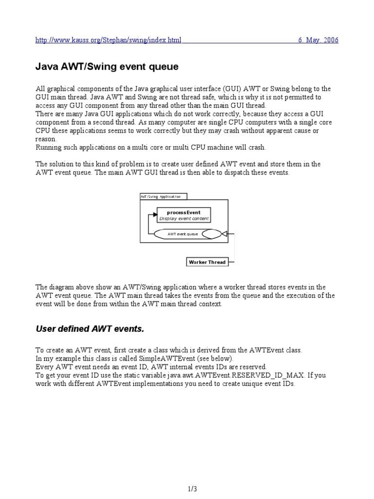 Event Demo Java Programming Language Thread Computing