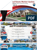 Winnipeg Real Estate Market Report May 2013