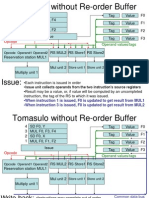 Tomasulo With Re-Order Buffer-V3