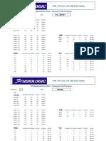 MIDI_Chart_VMKSeries.pdf
