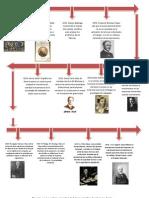 LINEA DEL TIEMPO ANTECEDENTES HISTORICOS.docx