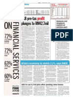 thesun 2009-04-16 page18 tnb pre-tax profit plunges to rm42