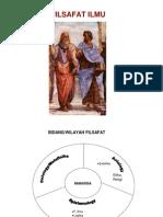 bahan-kuliah Filsafat Ilmu
