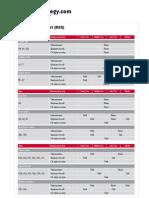 ps_nl_bronze_handout_bss_it.pdf